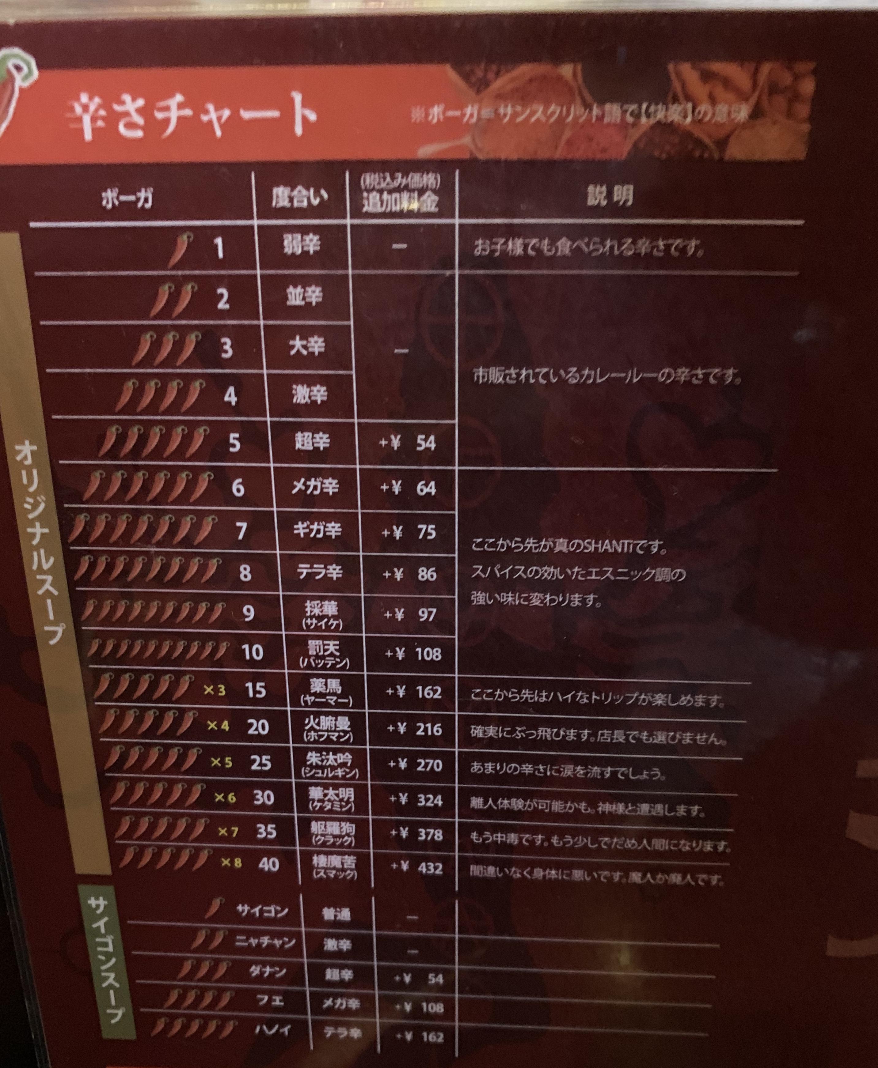 シャンティ(SHANTi)渋谷店の辛さ表